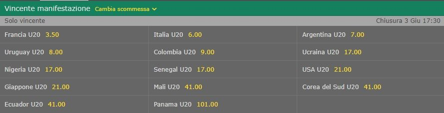 Quote Vincente Mondiale Under 20 - Bet365